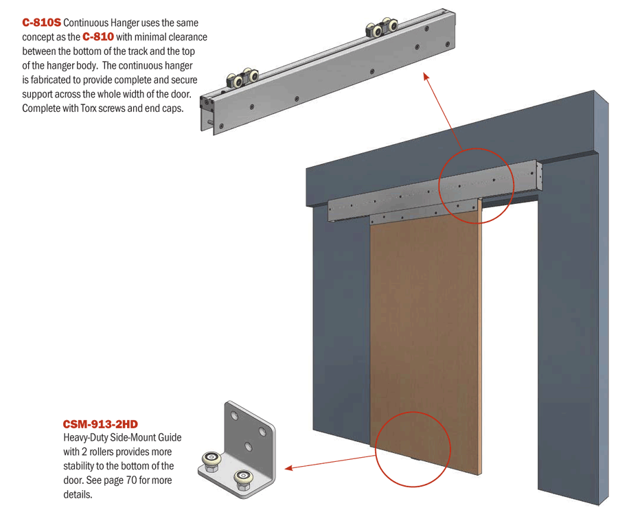 High Security Sliding Door System Sliding Door Track